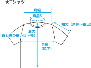 Tシャッツ測り方